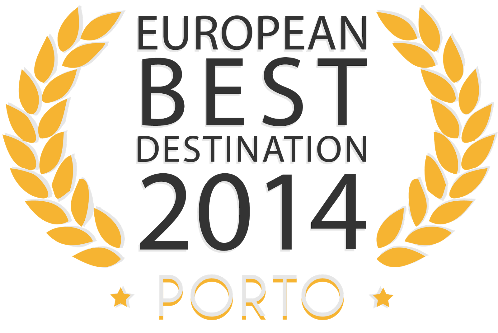 Best European Destination